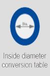 Inside diameter