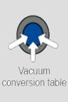 Codan Vacuum Table